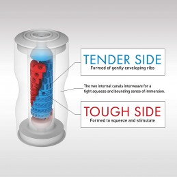 Buy TENGA - PREMIUM DUAL SENSATION CUP MASTURBATOR with the best price